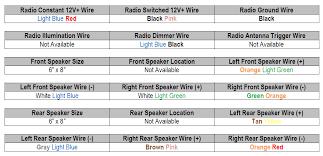2005 ford excursion car stereo wiring diagram radiobuzz48 com