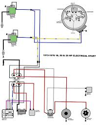 1977 omc wiring diagram on 1977 images free download wiring
