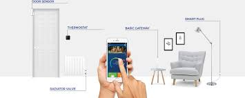 smart items for home home salus