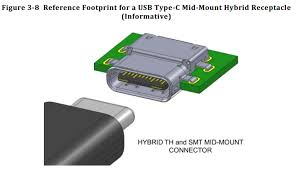reversible usb type c connector finalized devices cables and