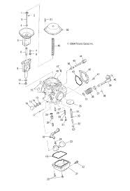 2004 sportsman 600 carb question polaris atv forum