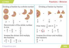 learnhive icse grade 5 mathematics fractions lessons