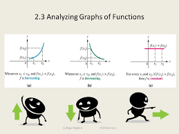 2 3 analyzing graphs of functions here is what you need to do