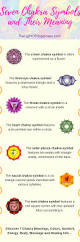 seven chakra symbols and their meaning the light of happiness