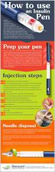 129 best pharm review images on pinterest pharmacology
