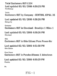 Penelec Outage Map Patent Us7551984 Method Of Tracking Power Outages Google Patents