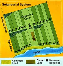 land pattern en francais seigneurial system the canadian encyclopedia