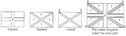 english exercises english speaking countries