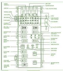 1978 ranger bass boat wiring diagram wiring automotive wiring