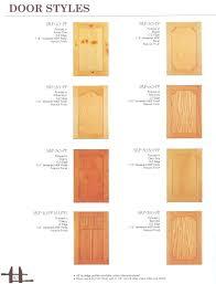 types of kitchen cabinet door u2013 municipalidadesdeguatemala info