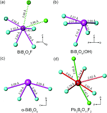 an outstanding second harmonic generation material bib 2 o 4 f