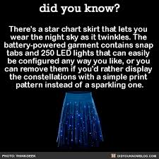 lights you can wear did you know there s a star chart skirt that lets you wear the