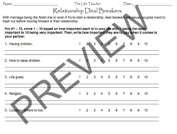 Grief Worksheets Relationship Deal Breakers Worksheet