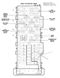 1996 jeep xj fuse diagram 1996 wiring diagrams instruction