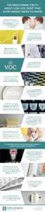 best 25 voc paint ideas on pinterest veneer plywood maple