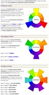 primary secondary u0026 tertiary colors color theory pinterest
