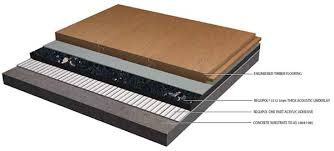 soundproofing underlay for laminate flooring carpet vidalondon