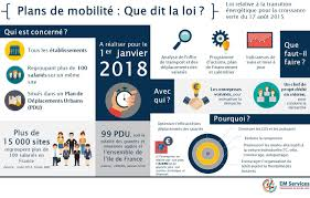 bureau d étude mobilité plan de mobilité enteprise préparez le votre avant 2018