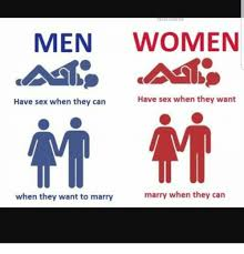 Men And Women Memes - men women have sex when they want have sex when they can marry