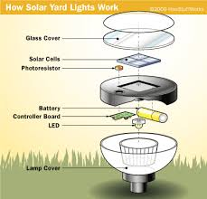 can you use regular batteries in solar lights how do solar lights work everything solar