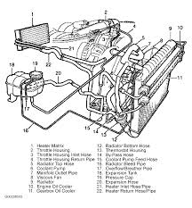 land rover engine diagram land wiring diagrams instruction