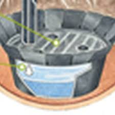watch how the self watering pot reservoir works