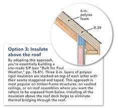 Insulating Vaulted Ceilings by A Crash Course In Roof Venting Fine Homebuilding