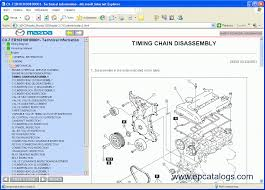 mazda cx wiring diagram with example images 49850 linkinx com