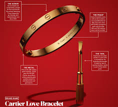 cartier bracelet charm images How cartier 39 s love bracelet went from 39 70s status symbol to a png