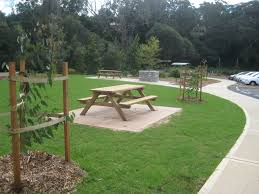 willoughby council parks and playgrounds