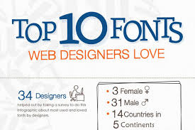 top 10 best fonts for logos and websites brandongaille com