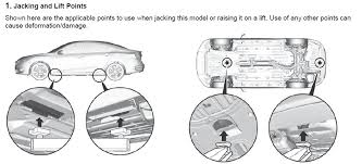 When To Use Parking Lights What Floor Jack Do You Use 2016 Honda Civic Forum 10th Gen