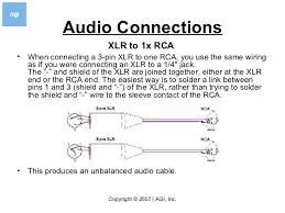 xlr cable wiring diagram u2013 the wiring diagram u2013 readingrat net
