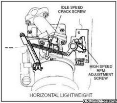 briggs and stratton 18 hp wiring diagram briggs and stratton 8 hp
