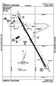 buckley afb map buckley afb airport bkf map aerial photo diagram