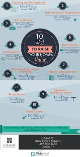 How To Increase Home Value by Catalyst Real Estate Experts Dallas Luxury Homes Keller
