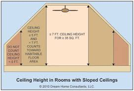 Small Attic Bathroom Sloped Ceiling by Sloped Ceiling Height For Bathroom Fixtures Bathroom Pinterest