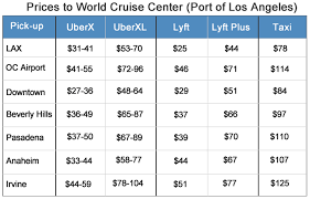 Rental Cars Port Of Miami Drop Off Lax To The Los Angeles U0026 Long Beach Cruise Port Without A Car
