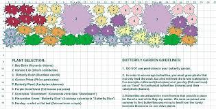 a butterfly garden design plan from urban debris photo credit