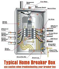 electrical panel wiring diagram electrical control panel wiring
