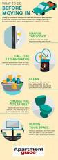 best 25 rent apartment ideas on pinterest first apartment list