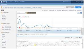 http access log analyzer access logs analytics xpolog log analysis management viewer