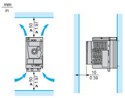 atv12p075m2 variable speed drive atv12 0 75kw 1hp 200