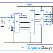 cell phone based multiple device controller engineersgarage