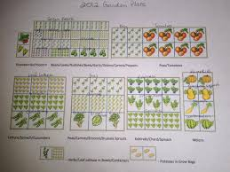 Planning A Garden Layout Free Free Vegetable Garden Planner Home Design Ideas And Pictures