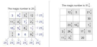 year 7 mixed fraction magic square homework mr stevenson u0027s maths