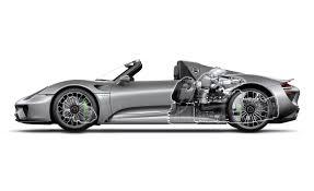 porsche 918 concept 2017 porsche 918 spyder concept carsautodrive
