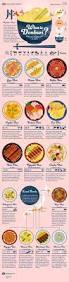 182 best menu images on pinterest food menu design restaurant