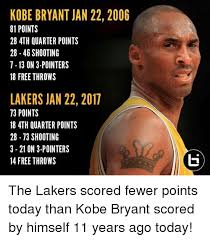 Kobe Rape Meme - kobe bryant jan 22 2006 81 points 28 4th quarter points 28 46