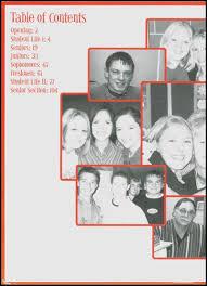 coon rapids high school yearbook explore 2002 coon rapids high school yearbook coon rapids mn